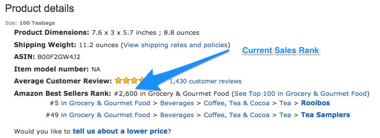 Using the Amazon Listing